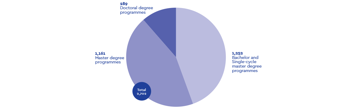 Number-of-foreign-students-enrolled-in-2018.png