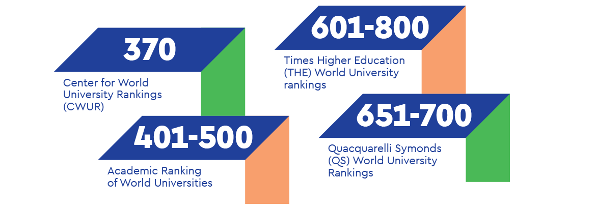 The-University-of-Ljubljana-in-global-rankings-in-2018.png