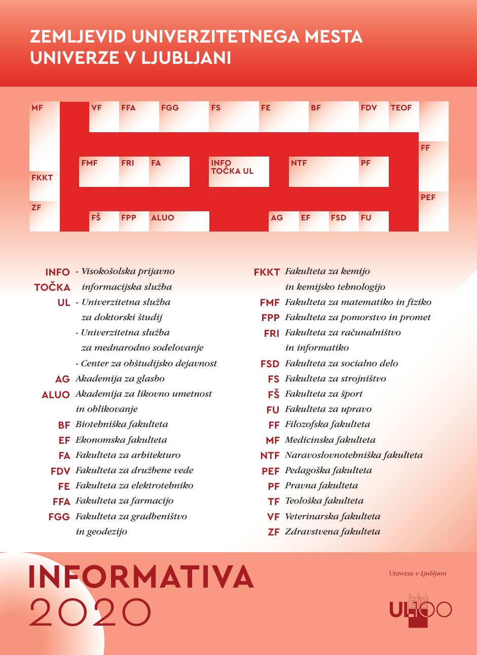 Univerza v Ljubljani na Informativi 2020 2